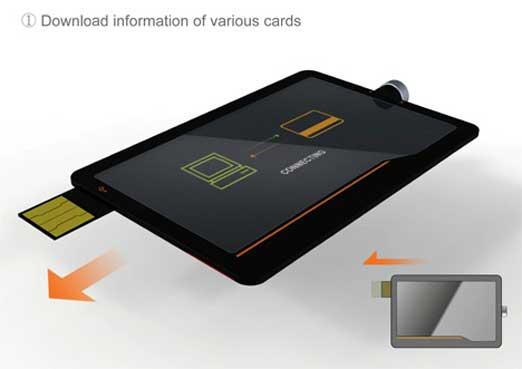 スマートカードによるデータ管理