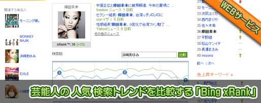 芸能人の 人気 検索トレンドを比較する 「Bing xRank」