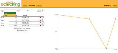 タグをつけて、項目ごとにグラフを蓄積。