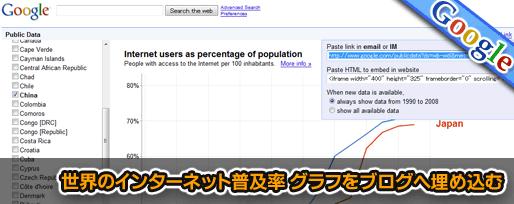 世界のインターネット普及率 グラフをブログへ埋め込む