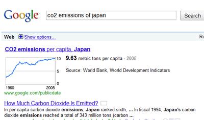 日本の一人当たり二酸化炭素排出量