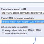Google Public Dataで、インターネット普及率などの統計グラフをブログに埋め込んでみた