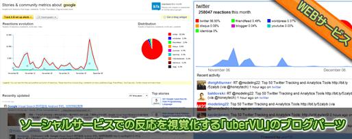ソーシャルサービスでの反応を視覚化する「uberVU」のブログパーツ