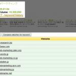 競合サイトと複数キーワードでの検索順位の優劣を瞬時に比較できる「KeyRow.com」