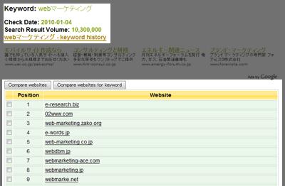 キーワードから比較するサイトを選択可能