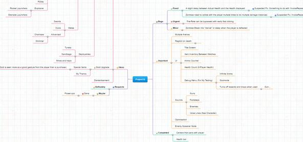 テキストをアウトラインで書いていくことでマインドマップを生成。
