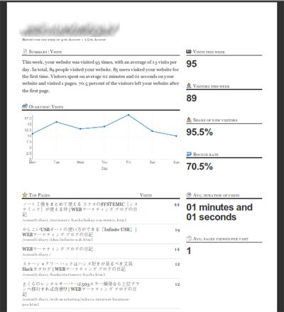 サンプルレポート1