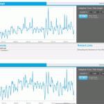 Google AnalyticsやTwitter、Facebookなどの解析データを一箇所で確認できる「Metricly」