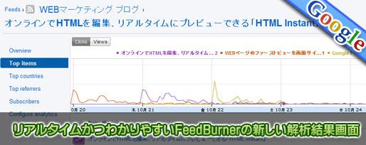 FeedBurnerの新しい解析結果画面