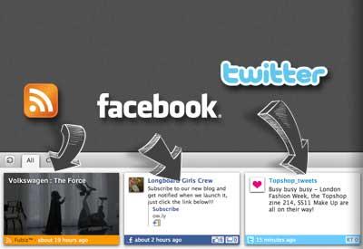 複数ソーシャルネットワークとサイト
