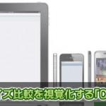 iPad 2とMOTOROLA XOOMのサイズ比較も視覚的におこなえる「Compare-Sizes」
