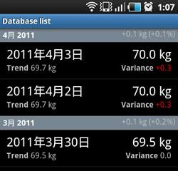 体重の一覧表