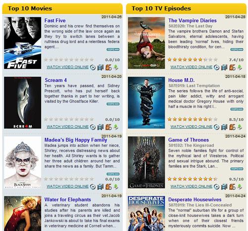映画と海外ドラマのランキング