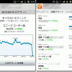 Google公式のGoogle Analytics Androidアプリで外出先でも変化をチェック