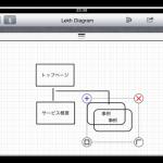 手描きでフローチャートやサイトマップを描けるiPadアプリ「Lekh Diagram」