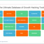 グロースハックツールを分野ごとにオススメしてくれる「Growth Tools」