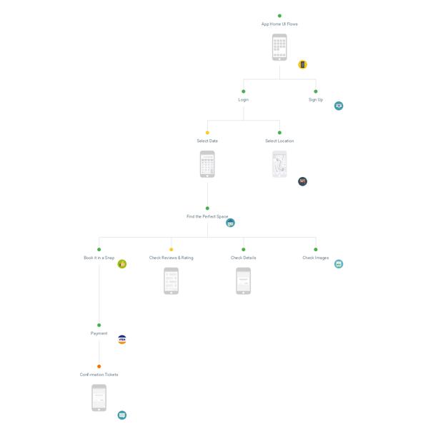 スマホアプリの画面遷移図。