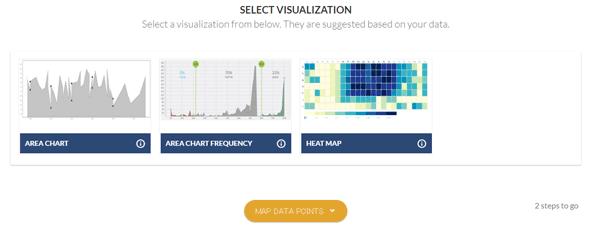 データによって異なるグラフをサジェスト。