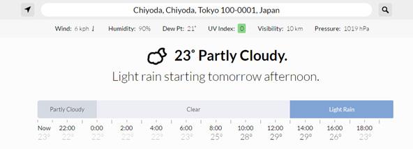 上部に表示されている現在の天気情報と明日の天気予報。