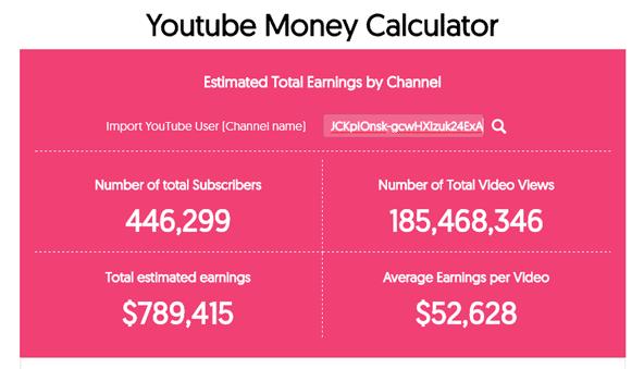 YouTubeチャンネルの収益を試算した結果。