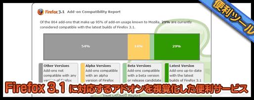 Firefox 3.1 に対応するアドオンを視覚化した便利サービス