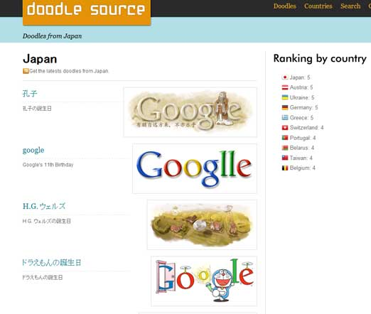 Google Doodles 日本のホリデーロゴ