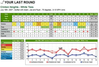 Fore-Score-Golf-Stats3.jpg