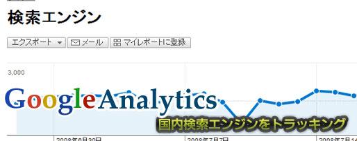 グーグルアナリティクスで国内検索エンジンをトラッキングしてみた