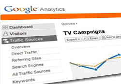 TVCM解析機能がグーグルアナリティクスに