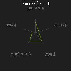 chart-fumpr.jpg