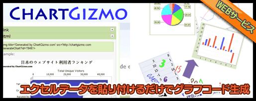 エクセルデータを貼り付けるだけでグラフコードを生成するchartgizmo