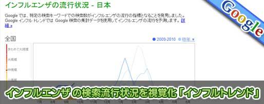 新型インフルエンザ の検索流行状況を視覚化 「インフルトレンド」