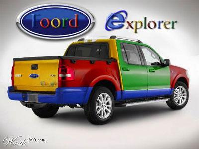 フォードが買収されると