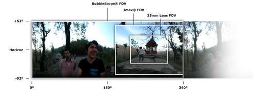 「BubbleScope」と通常のカメラとの視覚の違い