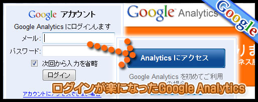 google analyticsのログインが便利に