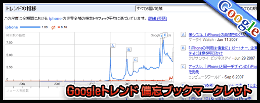 Googleトレンド 備忘ブックマークレット