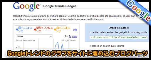 Googleトレンドのグラフをサイトに埋め込むブログパーツ