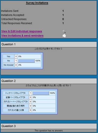 WEBアンケート集計結果サンプル