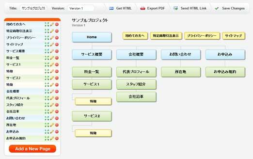 サイト構成図の作成に特化した管理画面