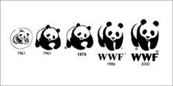 wwfのボディペイント広告