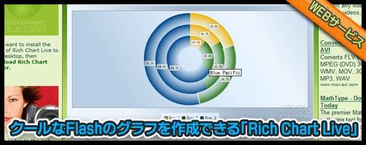 クールなFlashのグラフを作成できる「Rich Chart Live」