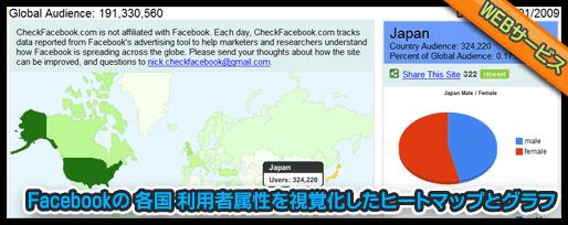 Facebookの 各国 利用者属性を視覚化したヒートマップとグラフ