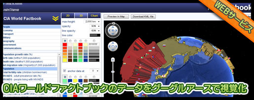 CIAワールドファクトブックのデータをグーグルアースで視覚化