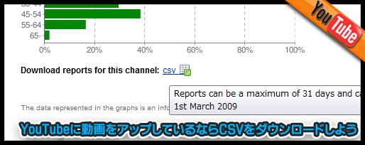 YouTubeに動画をアップしているならCSVをダウンロードしよう