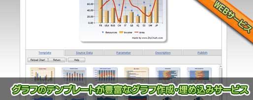 グラフのテンプレートが豊富なグラフ作成・埋め込みサービス