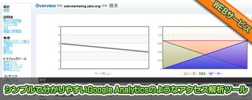 シンプルで分かりやすいGoogle Analyticsのようなアクセス解析ツール