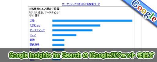 Google Insights for Search の iGoogleガジェット を試す